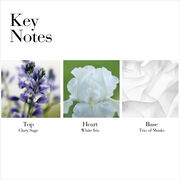 Key Notes- Top Clary Sage, Heart White Iris, Base Trio of Musks