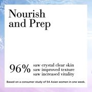 96% saw crystal clear skin, improved texture and increased vitality based on consumer study of 54 Asian women in one week