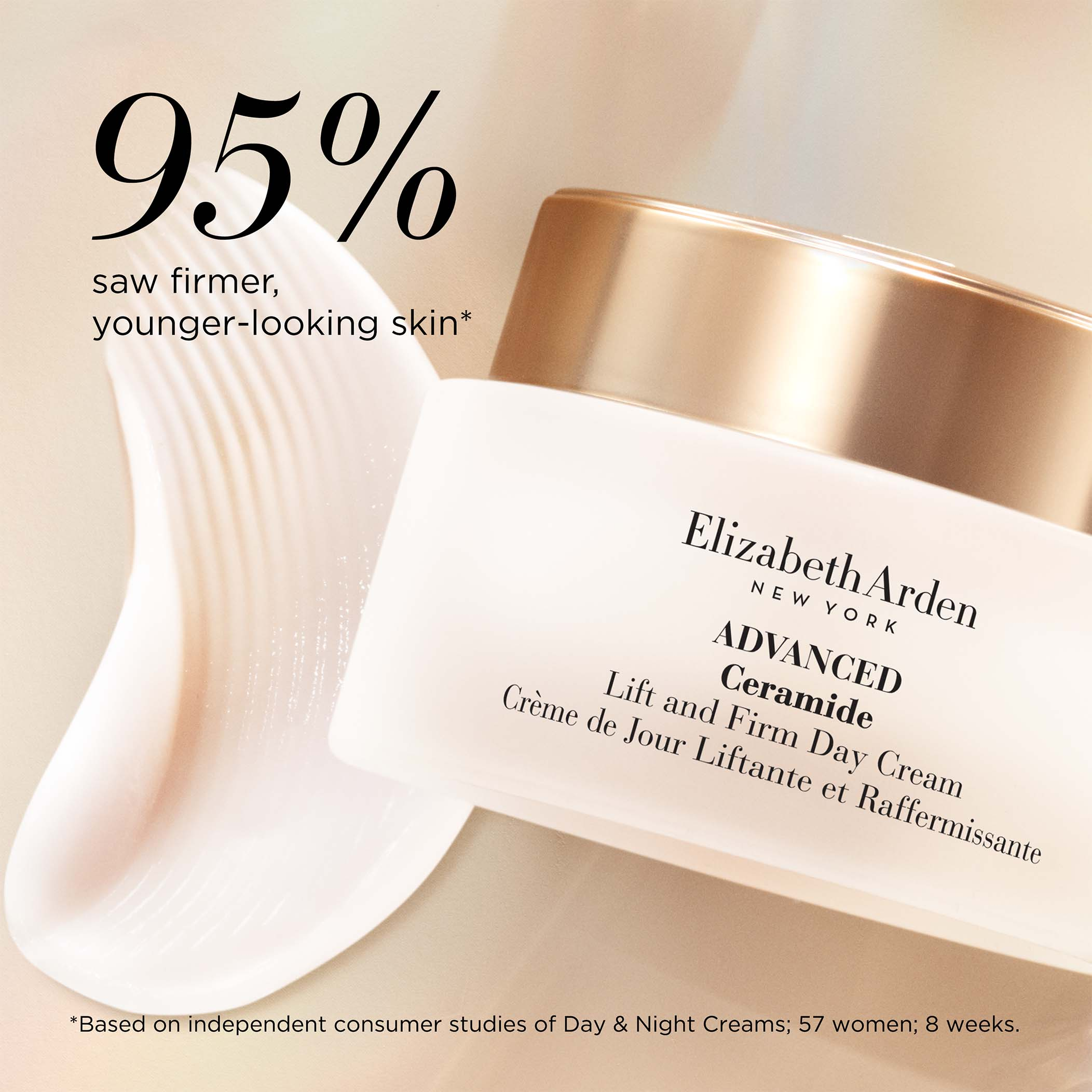 95% saw firmer, younger-looking skin based on independent consumer studies of Day and Night Creams, 57 women, 8 week.