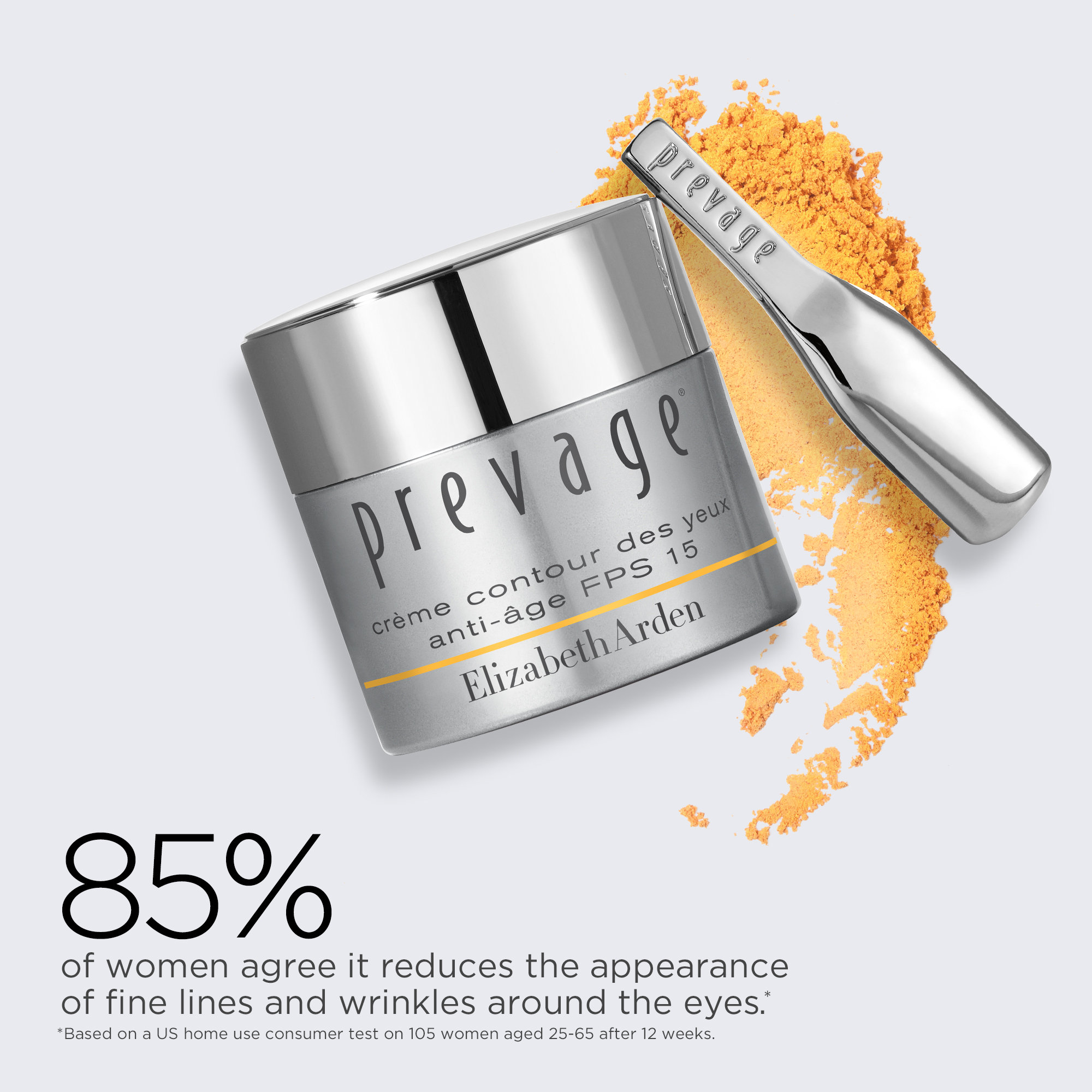 85% of women agree it reduces the appearance of fine lines and wrinkles around the eyes based on a US home use consumer test on 105 women aged 25-65 after 12 weeks.