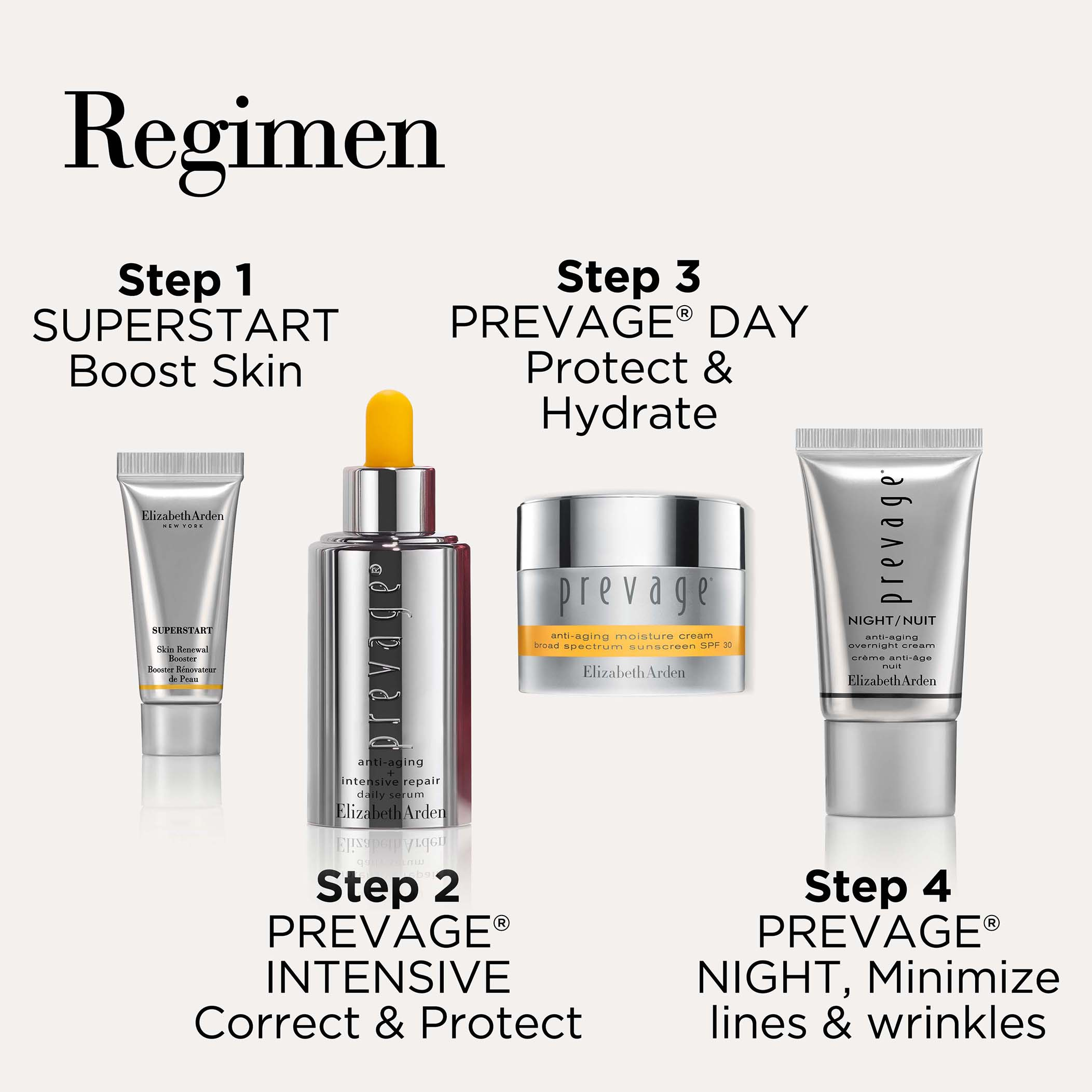 PREVAGE® Anti-Aging + Intensive Protect & Perfect Set, , large