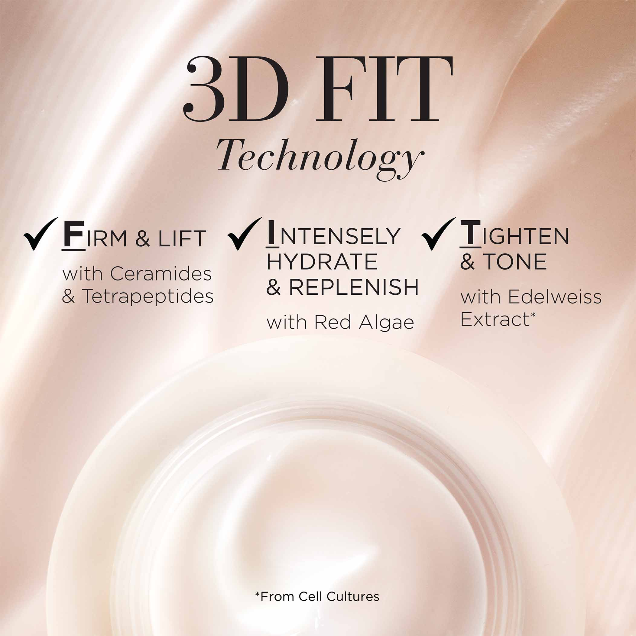 3D Fit Technology- Firm and Lift with Ceramides and Tetrapeptides, Intensely Hydrate and Replenish with red algae and Tight and Tone with Edelweiss Extract from cell cultures