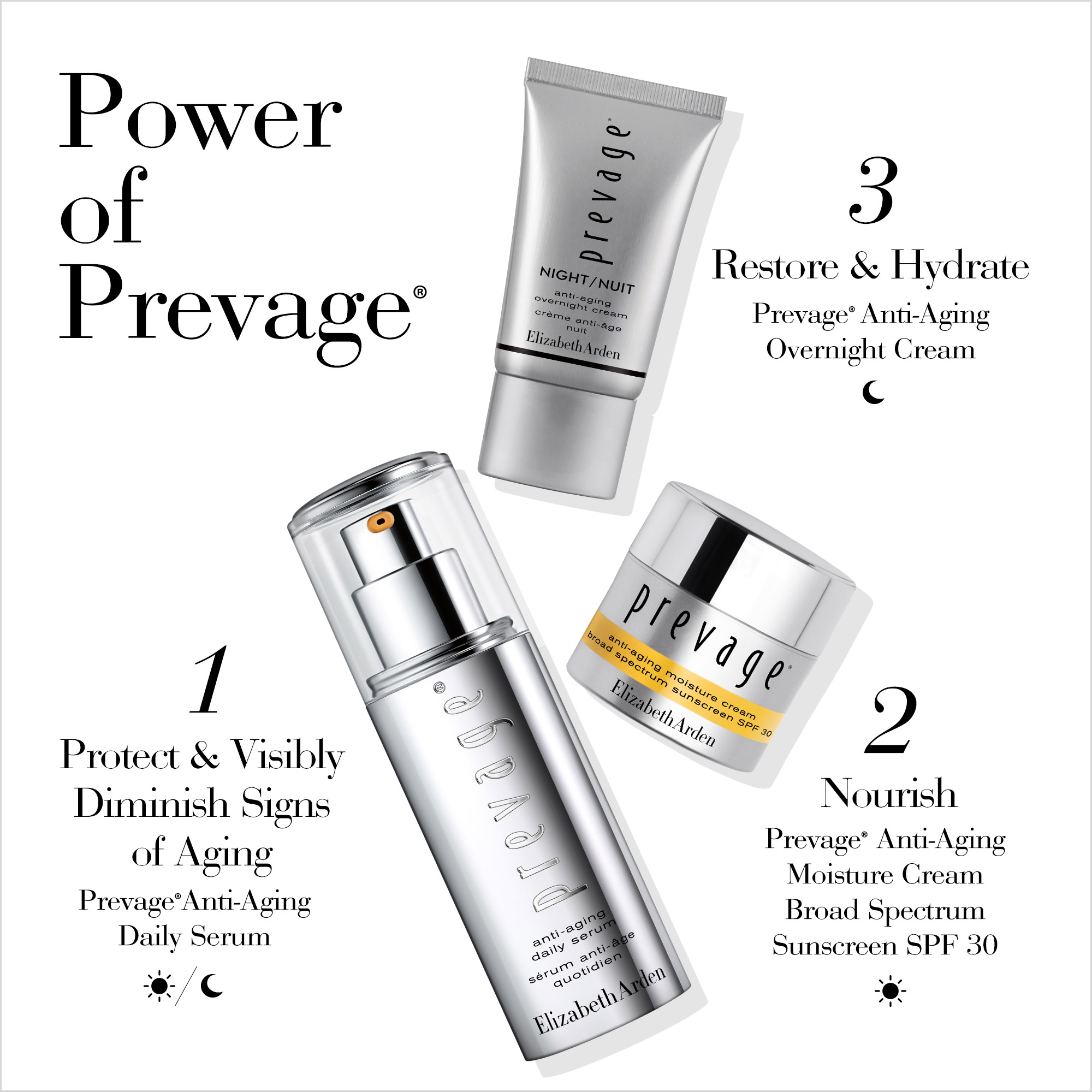 1-Protect and visibly diminish signs of aging with Prevage® Anti-Aging Daily Serum for Day or Night, 2- Nourish with Prevage® Anti-Aging Moisture Cream SPF30 for Day and 3- Restore and Hydrate with Prevage® Anti-Aging Overnight Cream