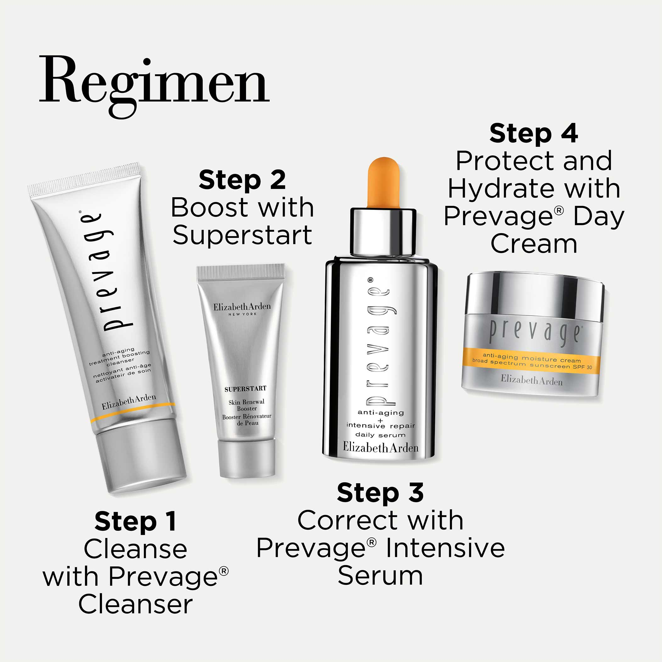PREVAGE® Turn Back Time Set, , large