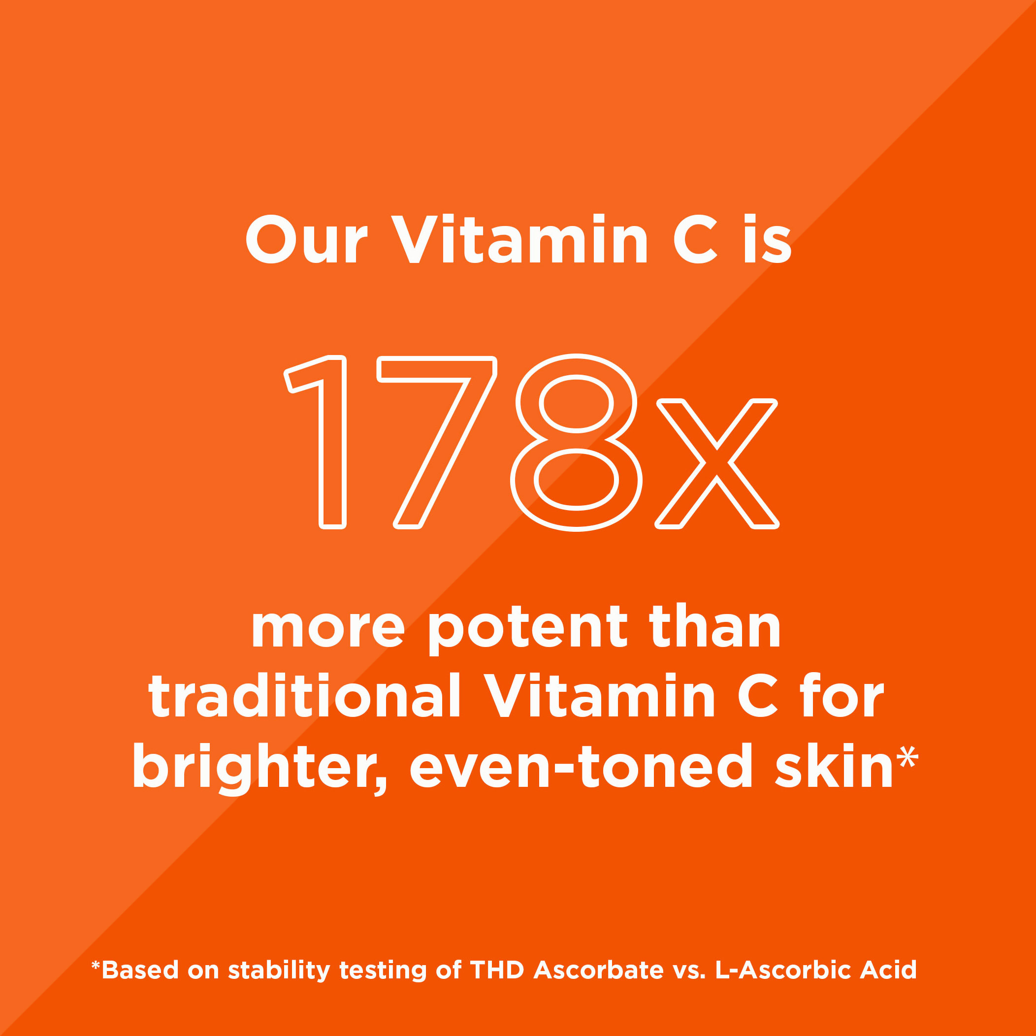Our Vitamin C is 178x more potent than traditional Vitamin C for brighter, even-toned skin based on stability testing of THD Ascorbate vs L-Ascorbic Acid