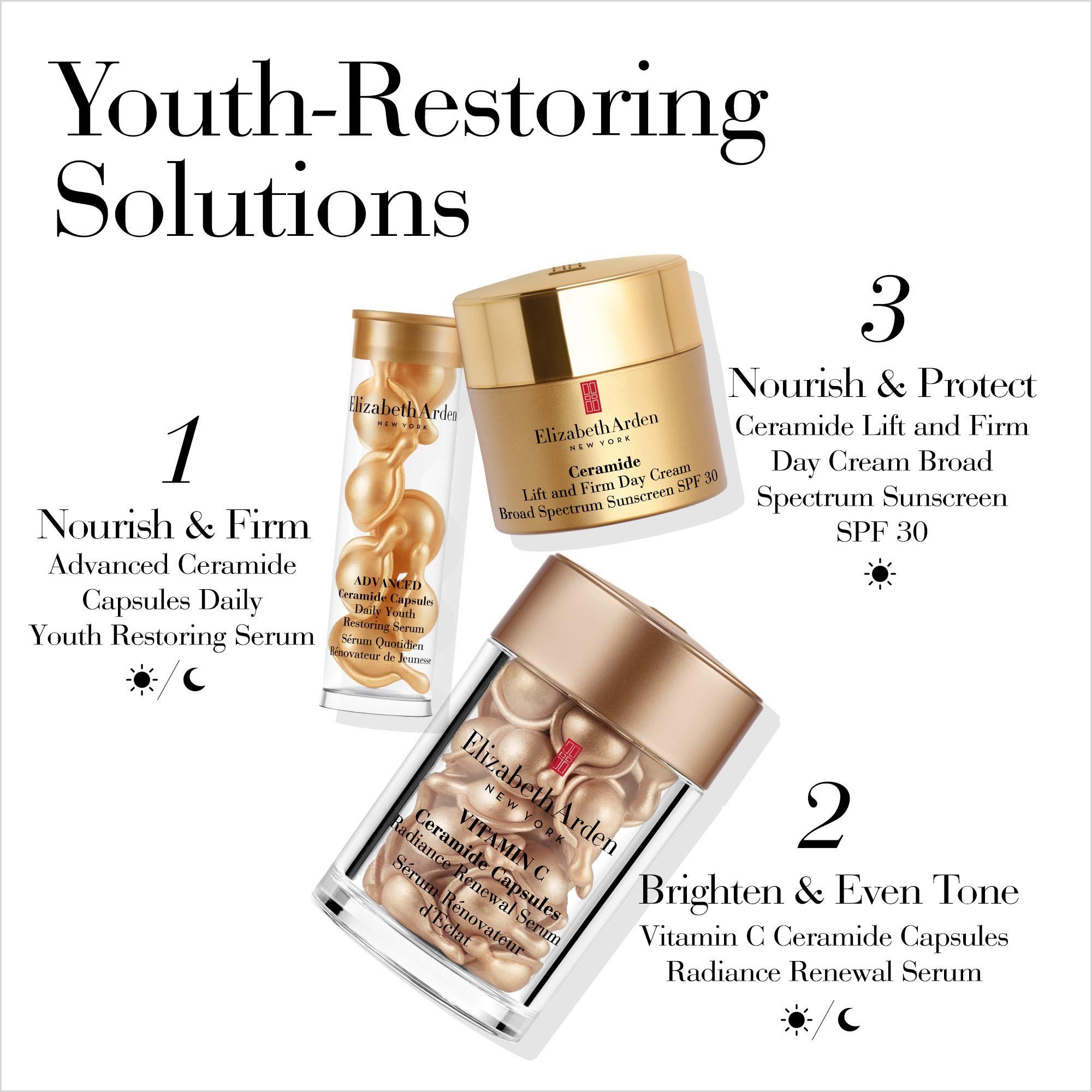 1-Nourish and Firm with Advanced Ceramide Capsules for Day or Night, 2-Nourish and Protect Ceramide Lift and Firm Day Cream for Day, 3- Brighten and Even Tone with Vitamin C Ceramide Capsules for Day or Night