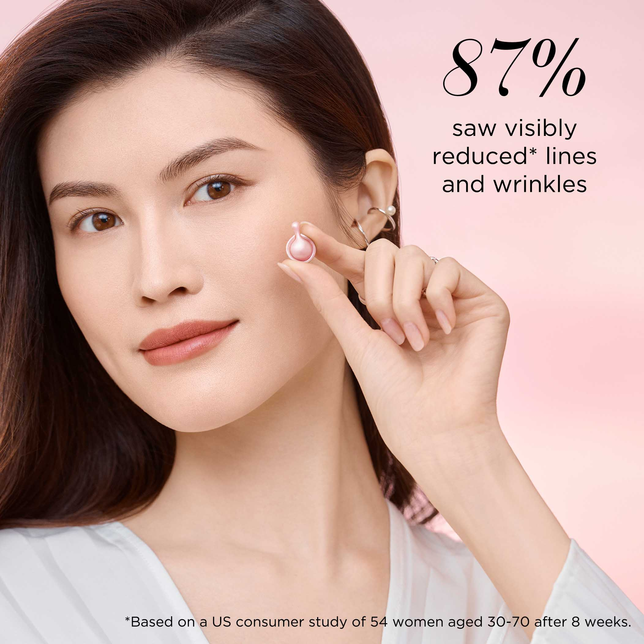 87% saw visibly reduced* lines and wrinkles based on a US consumer study of 54 women aged 30-70 after 8 weeks.