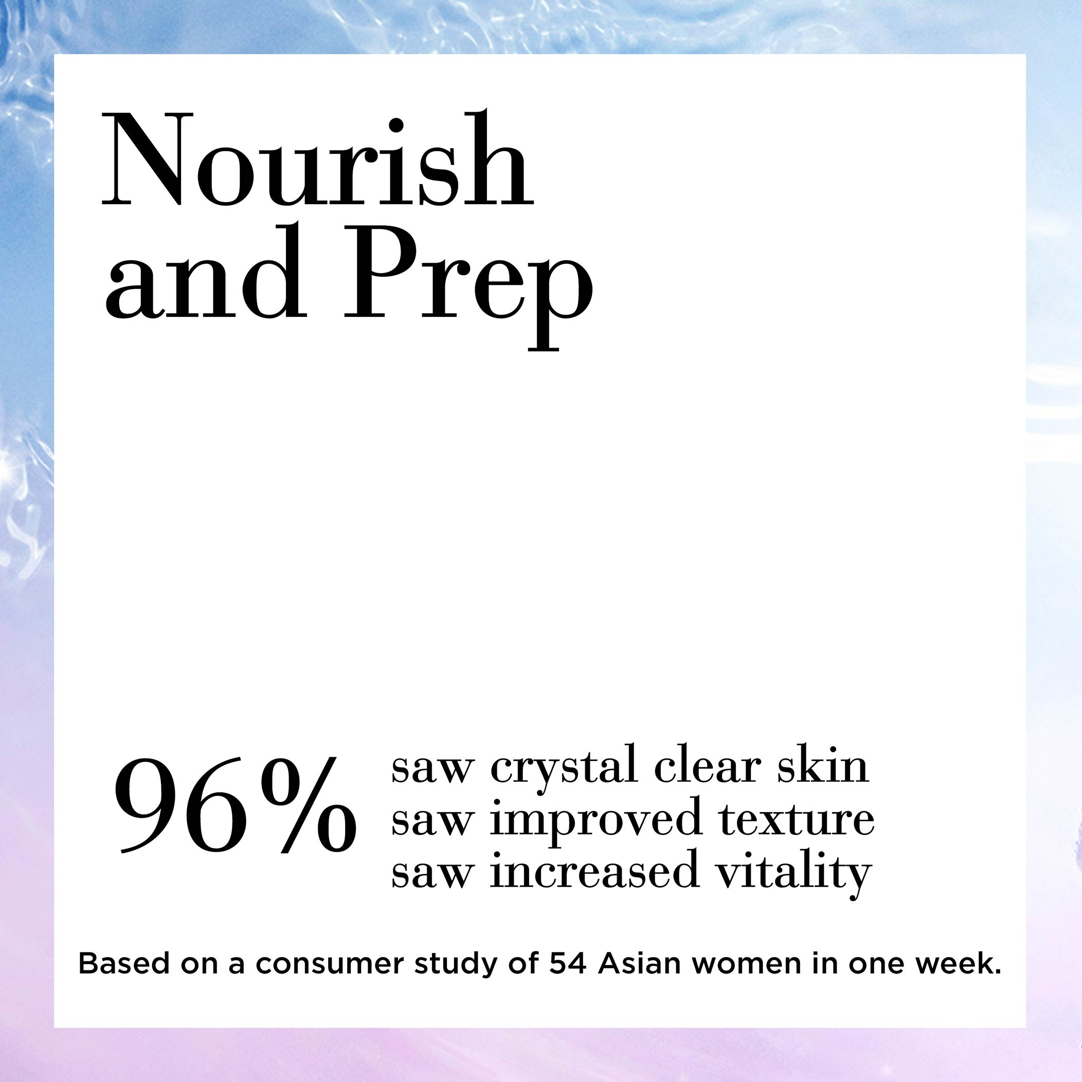 96% saw crystal clear skin, saw improved texture and saw increased vitality based on a consumer study of 54 Asian women in one week.